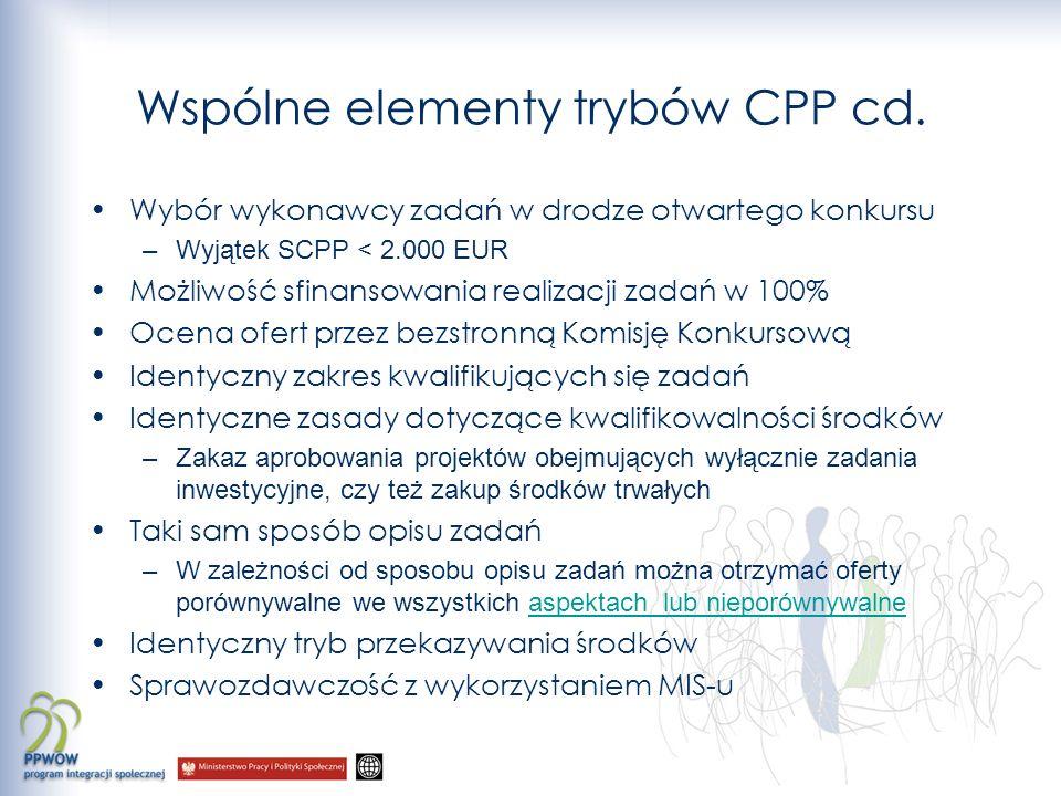 Wspólne elementy trybów CPP cd. Wybór wykonawcy zadań w drodze otwartego konkursu –Wyjątek SCPP < 2.000 EUR Możliwość sfinansowania realizacji zadań w