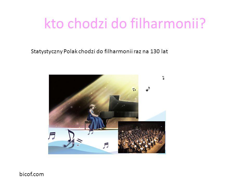 kto chodzi do filharmonii? Statystyczny Polak chodzi do filharmonii raz na 130 lat bicof.com