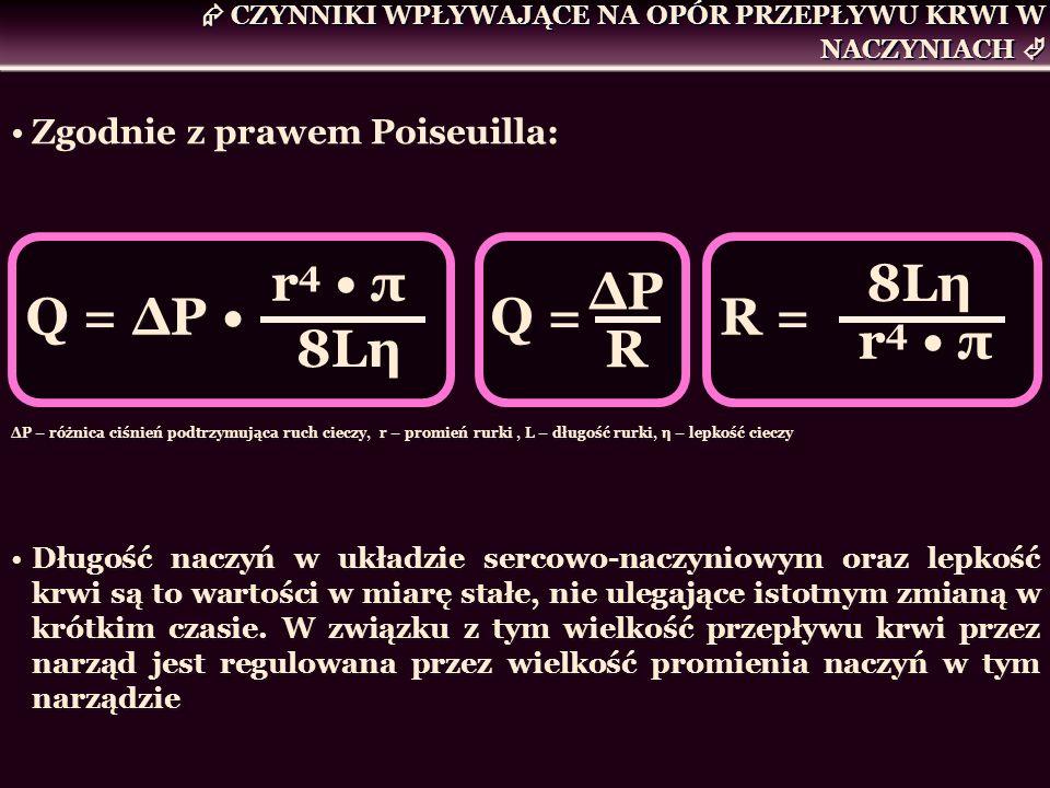 CZYNNIKI WPŁYWAJĄCE NA OPÓR PRZEPŁYWU KRWI W NACZYNIACH Zgodnie z prawem Poiseuilla: Q = ΔP r 4 π 8Lη ΔP – różnica ciśnień podtrzymująca ruch cieczy,