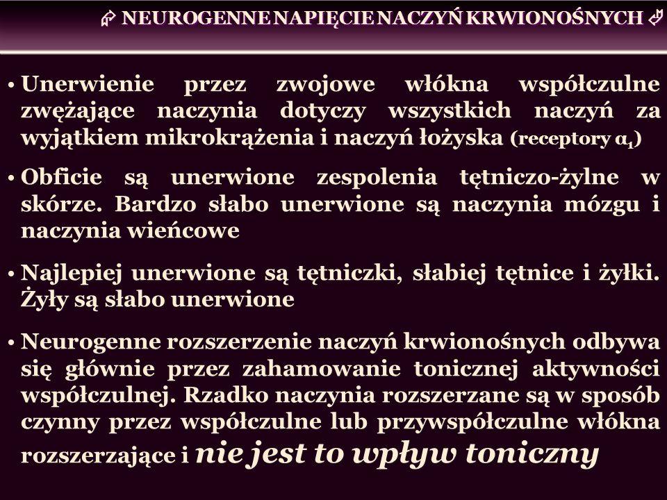 Glukoza Kwasy tłuszczowe (FFA) wg.A. Berencewicz.