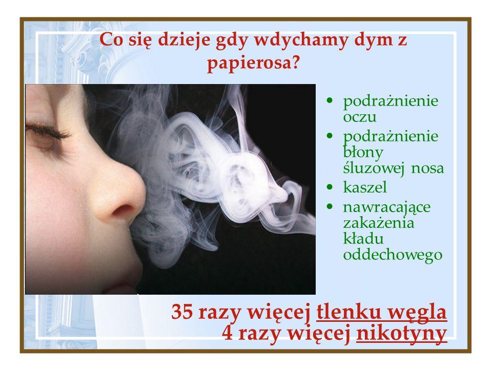 Co się dzieje gdy wdychamy dym z papierosa? 35 razy więcej tlenku węgla 4 razy więcej nikotyny podrażnienie oczu podrażnienie błony śluzowej nosa kasz