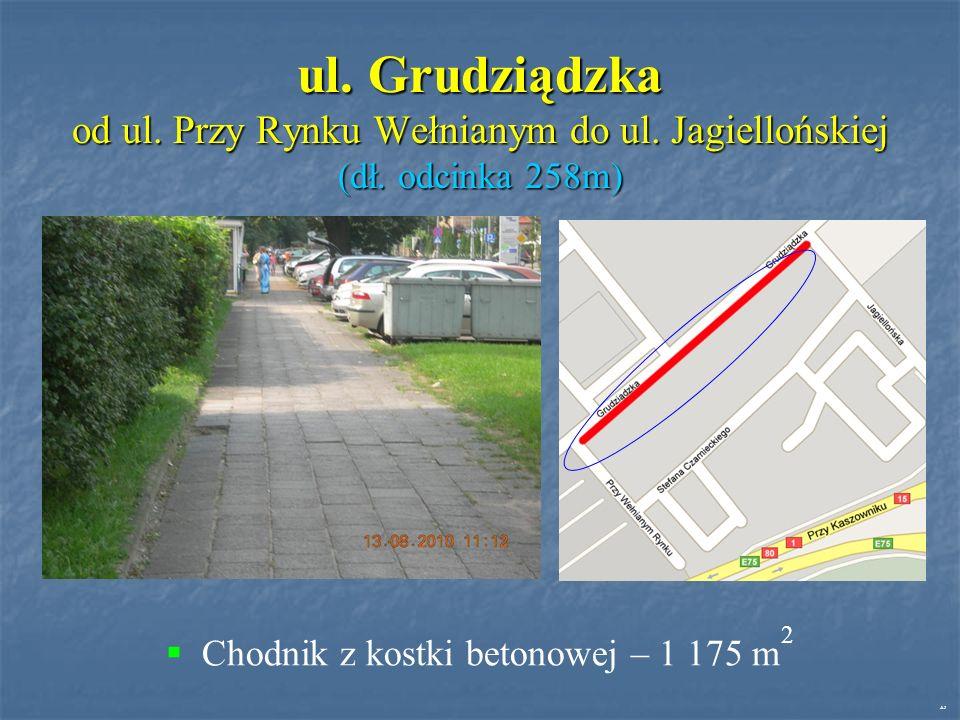 ul. Grudziądzka od ul. Przy Rynku Wełnianym do ul.