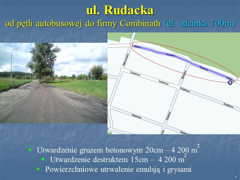 ul. Rudacka od pętli autobusowej do firmy Combinath (dł.