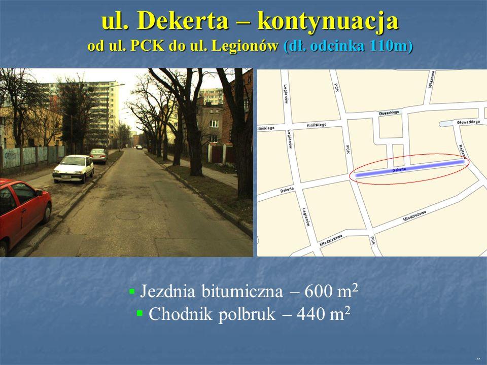 ul. Dekerta – kontynuacja od ul. PCK do ul. Legionów (dł.