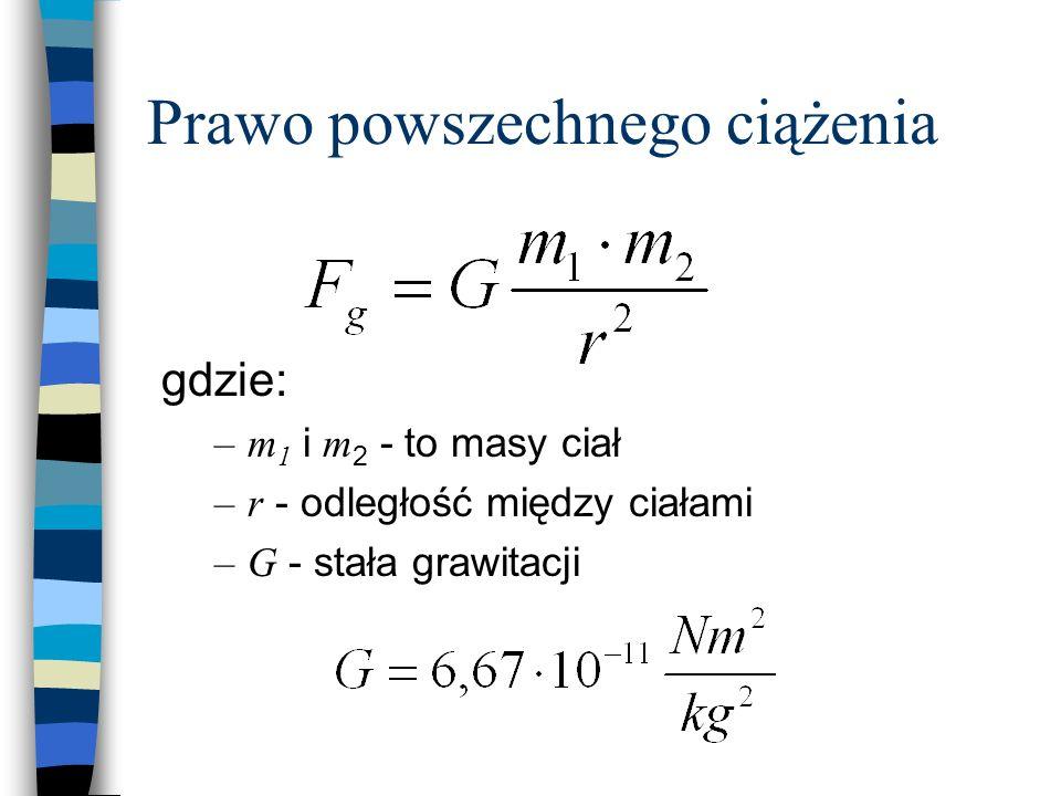 Prawo powszechnego ciążenia gdzie: –m 1 i m 2 - to masy ciał –r - odległość między ciałami –G - stała grawitacji