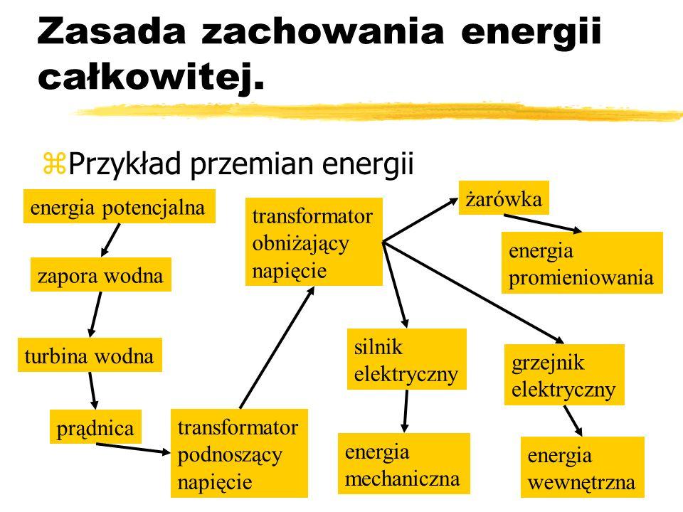 Bartosz Jabłonecki Zasada zachowania energii całkowitej. zPrzykład przemian energii turbina wodna prądnica transformator podnoszący napięcie transform