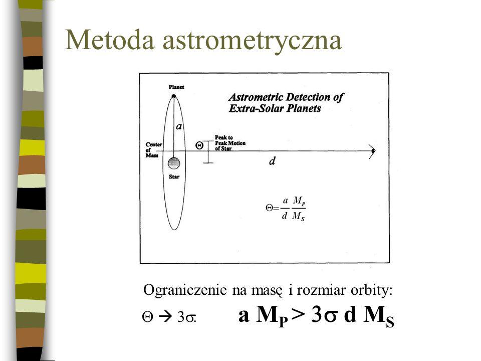 Pojedyncze / podwójne Mniejsza skala as/pix Mniejsze pole mniejsza dystorsja, wpływ refrakcji...