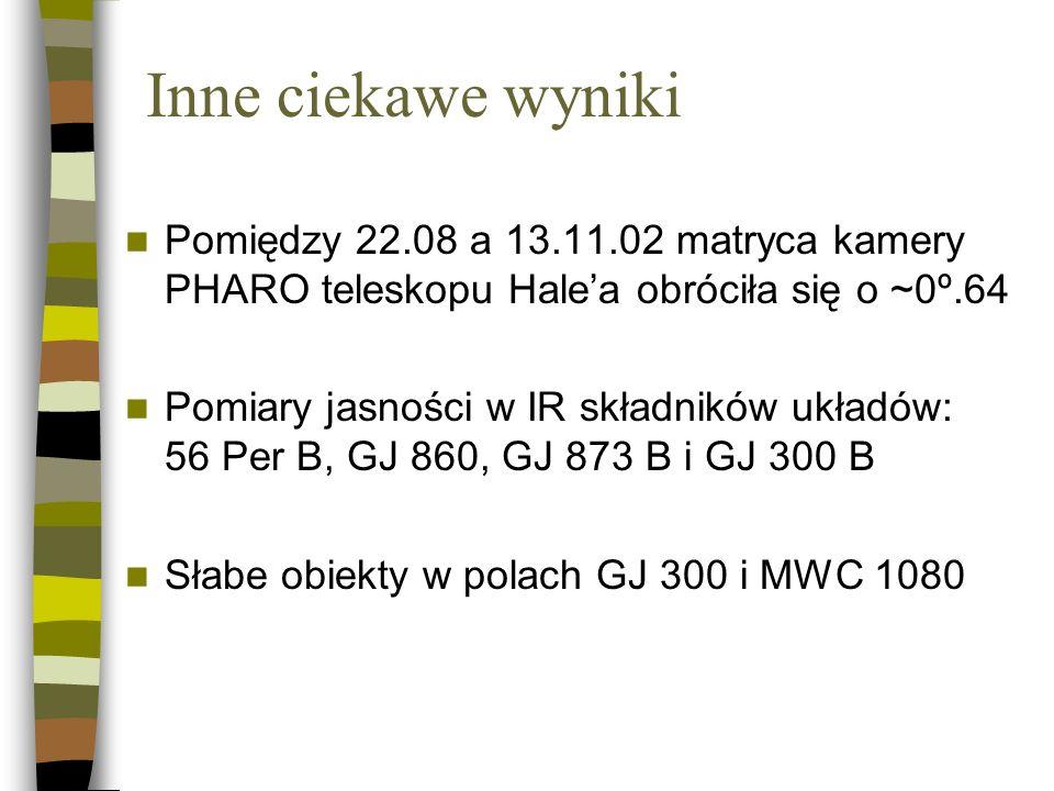 Inne ciekawe wyniki Pomiędzy 22.08 a 13.11.02 matryca kamery PHARO teleskopu Halea obróciła się o ~0º.64 Pomiary jasności w IR składników układów: 56