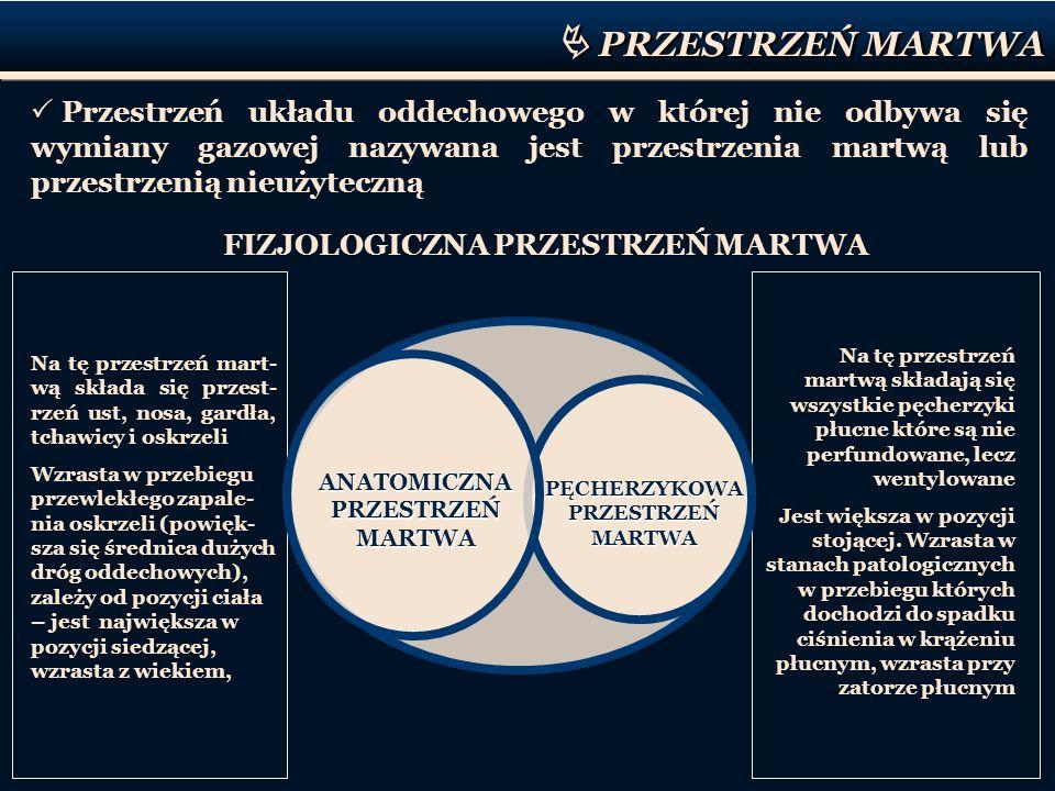 PRZESTRZEŃ MARTWA Przestrzeń układu oddechowego w której nie odbywa się wymiany gazowej nazywana jest przestrzenia martwą lub przestrzenią nieużyteczn