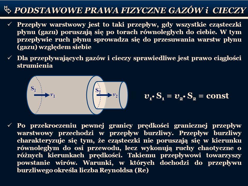 PODSTAWOWE PRAWA FIZYCZNE GAZÓW i CIECZY Przepływ warstwowy jest to taki przepływ, gdy wszystkie cząsteczki płynu (gazu) poruszają się po torach równo