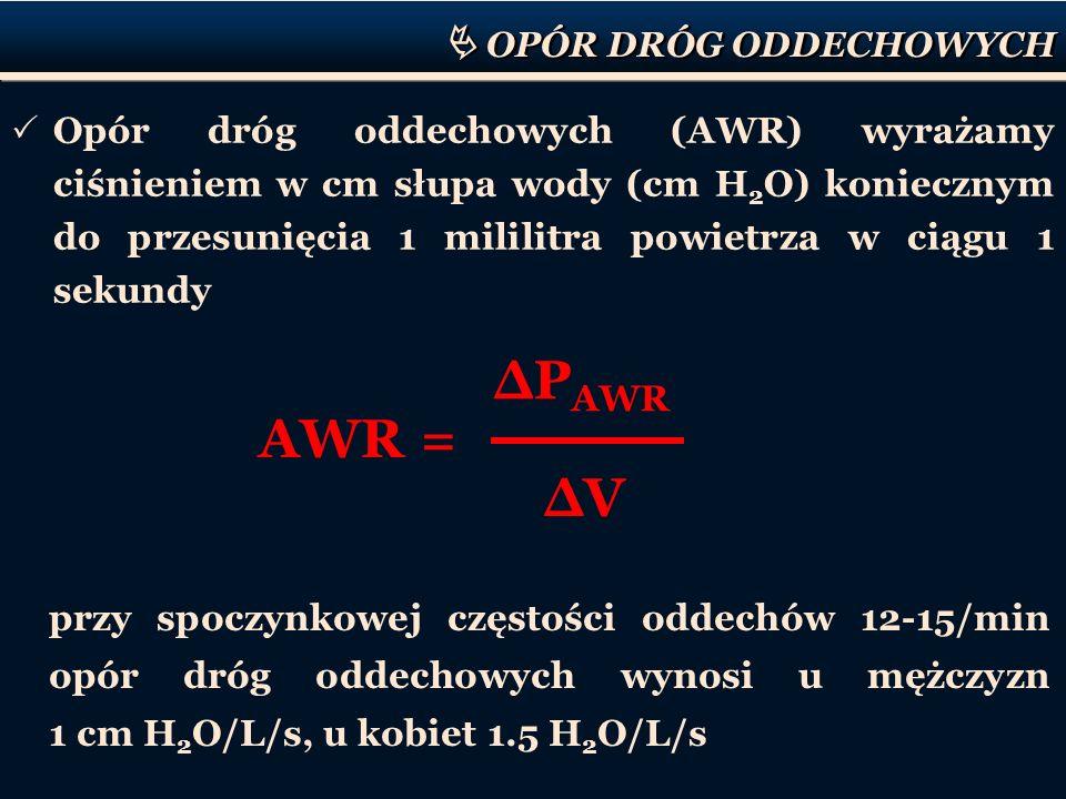 OPÓR DRÓG ODDECHOWYCH Opór dróg oddechowych (AWR) wyrażamy ciśnieniem w cm słupa wody (cm H 2 O) koniecznym do przesunięcia 1 mililitra powietrza w ci