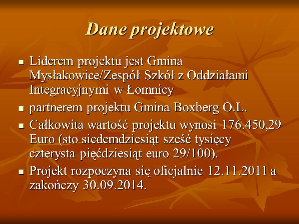 Dane projektowe Liderem projektu jest Gmina Mysłakowice/Zespół Szkół z Oddziałami Integracyjnymi w Łomnicy Liderem projektu jest Gmina Mysłakowice/Zes