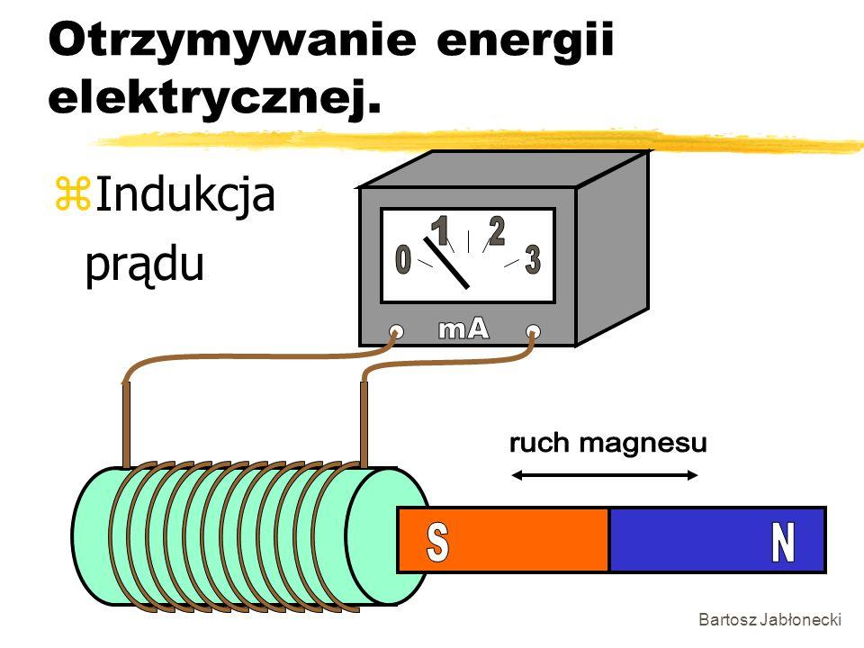 Bartosz Jabłonecki Otrzymywanie energii elektrycznej. zIndukcja prądu