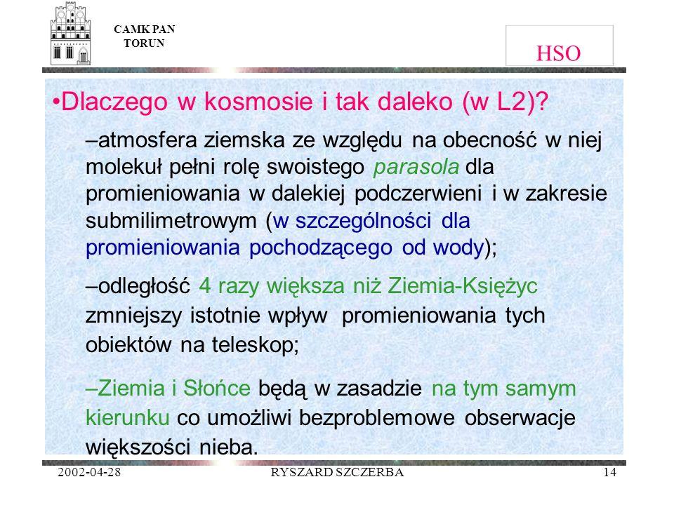 2002-04-28RYSZARD SZCZERBA14 HSO Dlaczego w kosmosie i tak daleko (w L2)? –atmosfera ziemska ze względu na obecność w niej molekuł pełni rolę swoisteg
