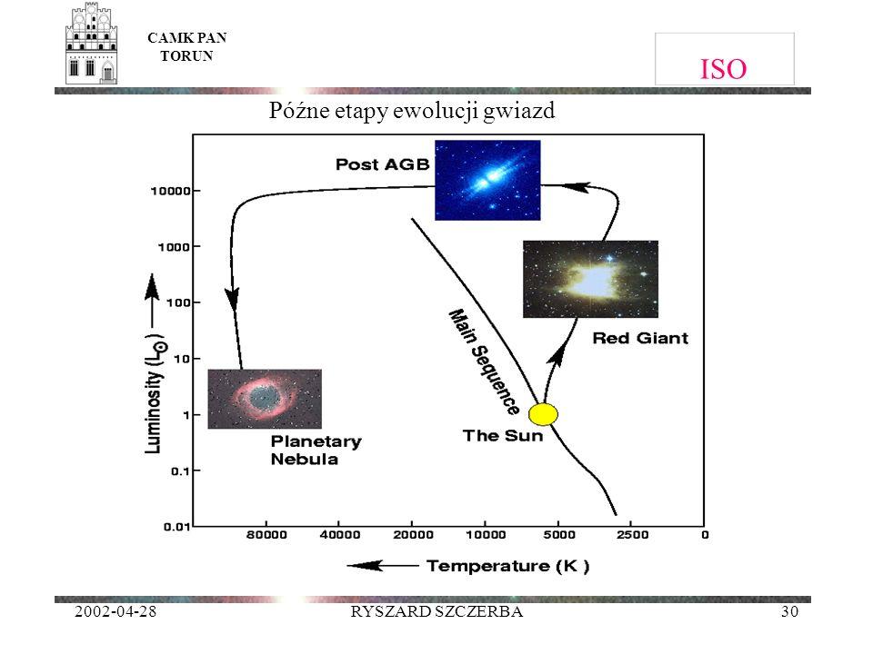2002-04-28RYSZARD SZCZERBA30 ISO CAMK PAN TORUN Późne etapy ewolucji gwiazd