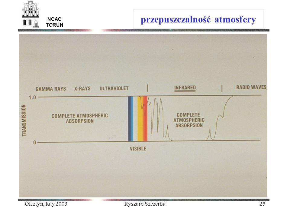 Olsztyn, luty 2003Ryszard Szczerba25 NCAC TORUN przepuszczalność atmosfery