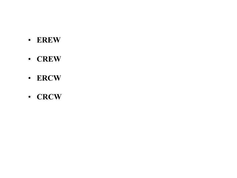 EREW CREW ERCW CRCW