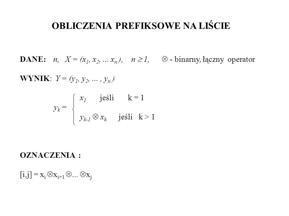OBLICZENIA PREFIKSOWE NA LIŚCIE DANE: n, X = (x 1, x 2,... x n ), n 1, - binarny, łączny operator WYNIK: Y = (y 1, y 2,..., y n ) x 1 jeśli k = 1 y k