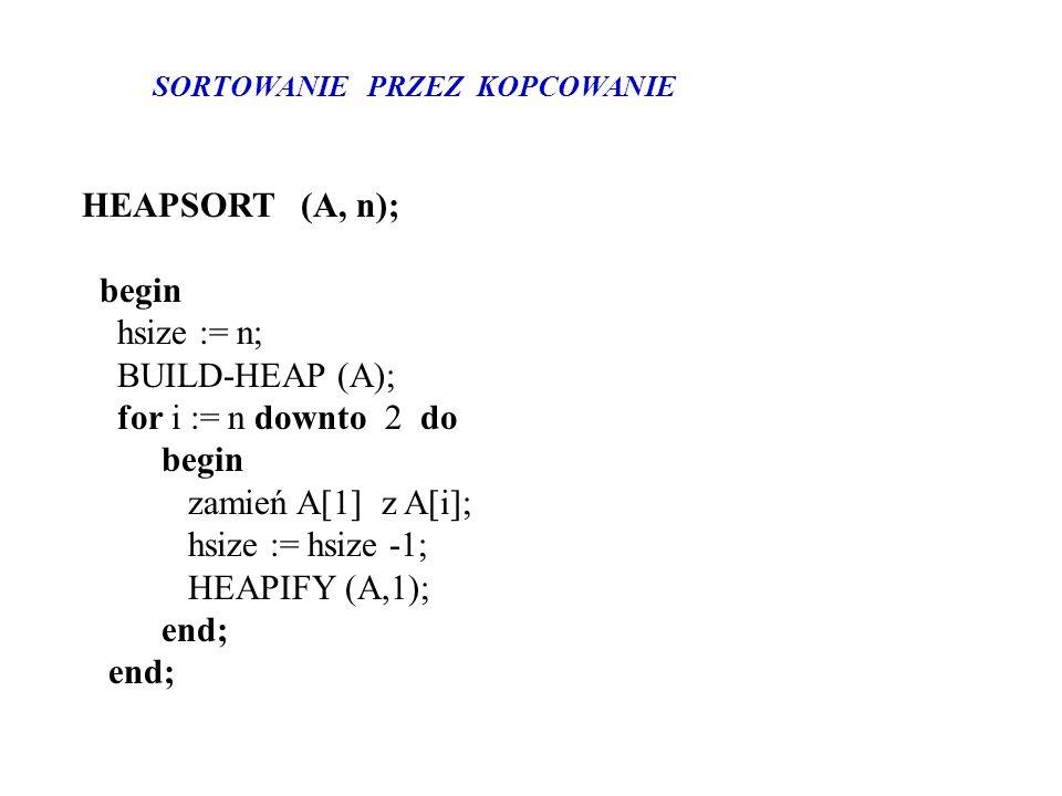 SORTOWANIE PRZEZ KOPCOWANIE HEAPSORT (A, n); begin hsize := n; BUILD-HEAP (A); for i := n downto 2 do begin zamień A[1] z A[i]; hsize := hsize -1; HEA