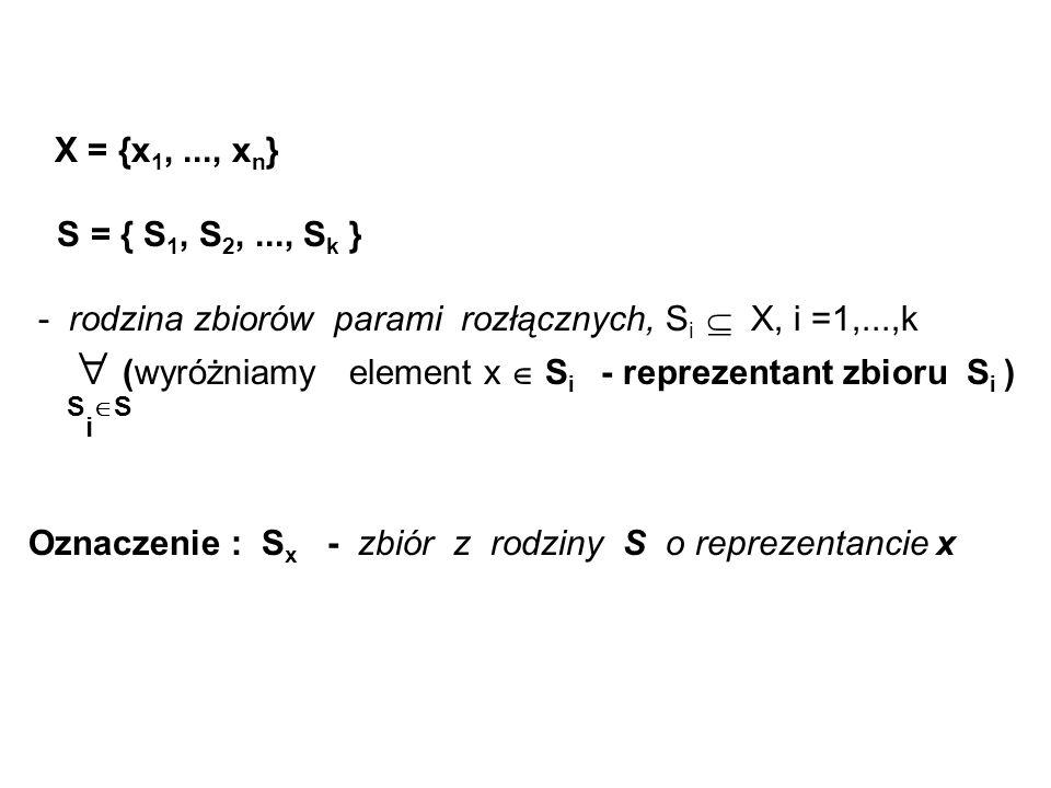 X = {x 1,..., x n } S = { S 1, S 2,..., S k } - rodzina zbiorów parami rozłącznych, S i X, i =1,...,k (wyróżniamy element x S i - reprezentant zbioru
