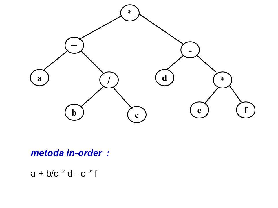 HEAPIFY (A, hsize,i) ; begin lewy := 2*i; prawy := 2*i+1; if lewy <= hsize then naj := indeks elementu większego spośród elementów: A[lewy], A[i]; if prawy <= hsize then naj := indeks elementu większego spośród elementów: A[prawy], A[naj] if naj <> i then begin zamień A[i] z A[naj]; HEAPIFY (A, naj) end; PRZYWRACANIE WŁASNOŚCI KOPCA BINARNEGO