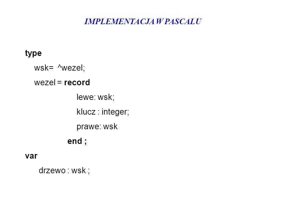 type wsk= ^wezel; wezel = record lewe: wsk; klucz : integer; prawe: wsk end ; var drzewo : wsk ; IMPLEMENTACJA W PASCALU