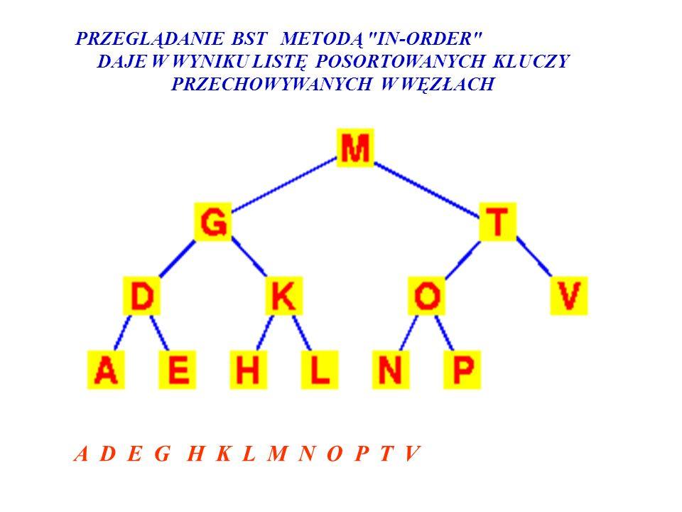 SORTOWANIE PRZEZ KOPCOWANIE HEAPSORT (A, n); begin hsize := n; BUILD-HEAP (A); for i := n downto 2 do begin zamień A[1] z A[i]; hsize := hsize -1; HEAPIFY (A,1); end;