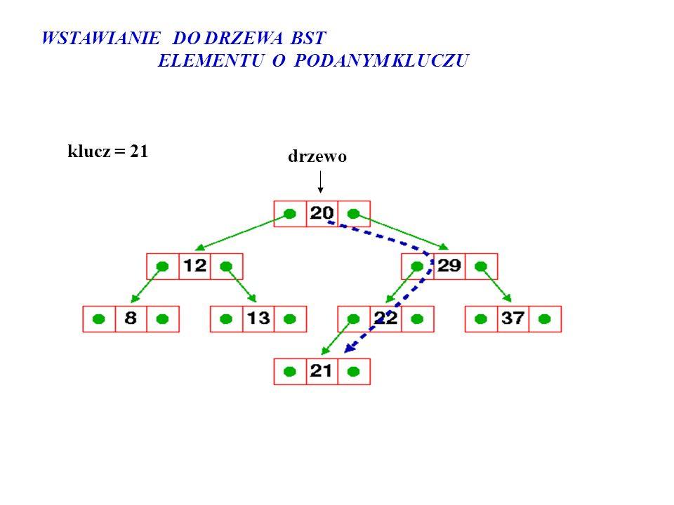 PROCEDURA WSTAWIANIA ELEMENTU O KLUCZU Z DO DRZEWA POSZUKIWAŃ BINARNYCH TREE-INSERT (T,z) begin y:= NIL; x:= root(T); {korzeń drzewa T} while x NIL do begin y := x; if key(z) < key(x) then x := left(x) else x:= right(x); end; p(z) := y; { p(z) - ojciec węzła z} if y = NIL then root(T) := z else if key(z) < key(y) then left(y) := z else right(y) := z; end;