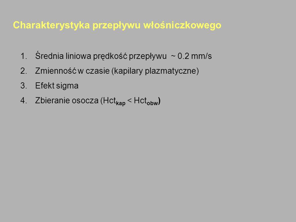 Charakterystyka przepływu włośniczkowego 1.Średnia liniowa prędkość przepływu ~ 0.2 mm/s 2.Zmienność w czasie (kapilary plazmatyczne) 3.Efekt sigma 4.