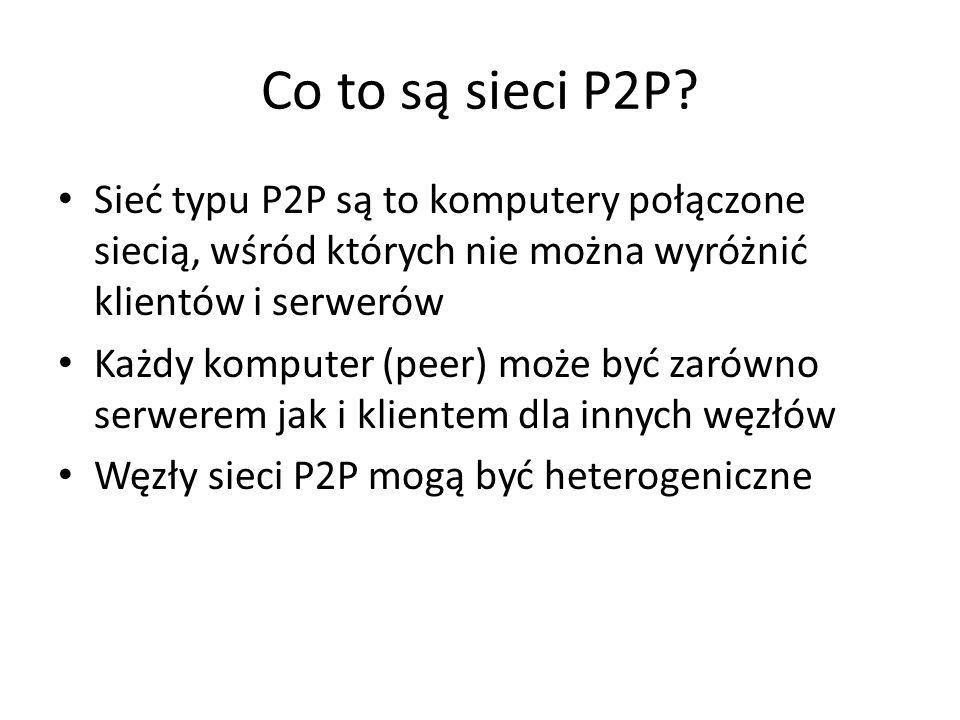 Przebieg prezentacji Co to są sieci P2P Krótka historia sieci P2P Topologie P2P: – Centralny serwer – Sieć rozproszona – Sieć rozproszona z wyróżniony