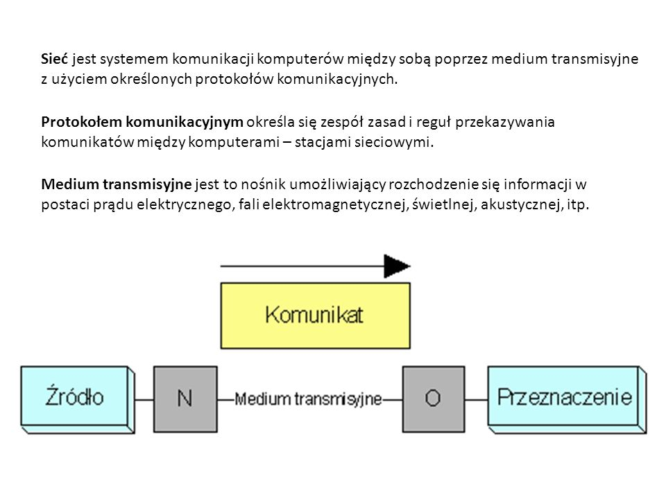 Model klient-serwer serwer - przechowuje dane i programy oraz udostępnia usługi sieciowe klientom; oprogramowanie, które udostępnia współdzielony zasób komputera; komputer dowolnego typu pozwalający na: dostęp do plików, drukowanie, komunikację (np.