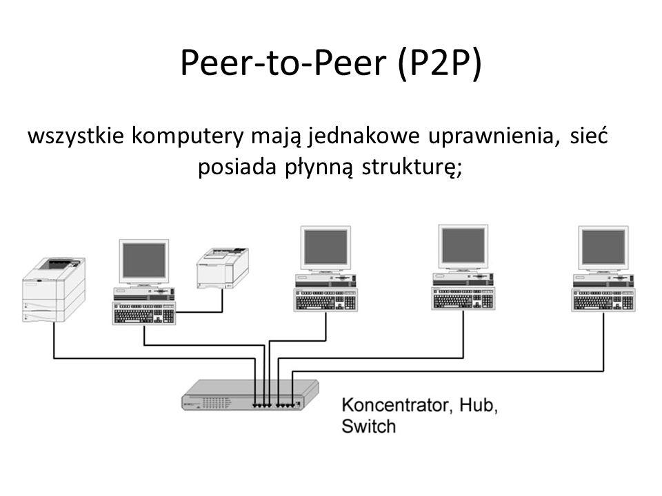 Początki sieci P2P 1984 – termin P2P (IBM) 1999 – powstanie Napstera (Shawn Fanning) Nagonka firm fonograficznych RIAA, IFPI 2000 – powstanie Gnutelli