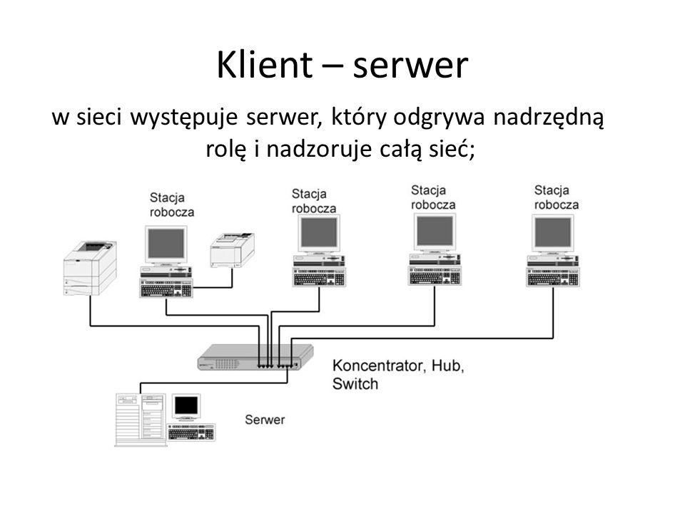 Sieci oparte na serwerze Serwery - udostępniające zasoby + stacje robocze Przynajmniej 1 serwer wyposażony w operacyjny system sieciowy Centralna kont