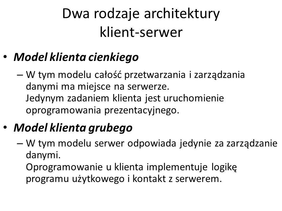Logiczny model rozproszonej architektury klient-serwer 1 k 12 Proces serwera Proces klienta
