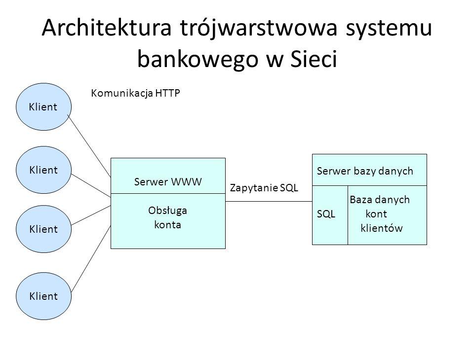 Architektura trójwarstwowa klient- serwer Klient Serwer Przetwarzanie użytkowe Serwer Zarządzanie danymi Prezentacja