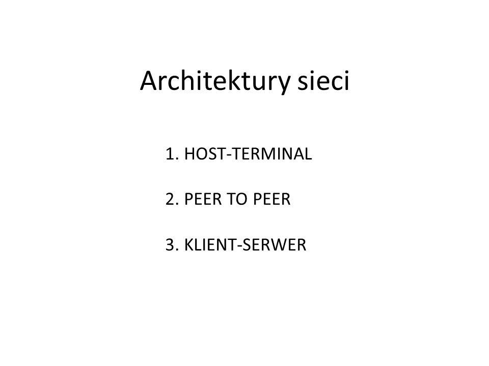 Typy serwerów sieciowych Serwery plików Serwery aplikacji Serwery wydruku Serwery www Serwery komunikacyjne Inne, np.