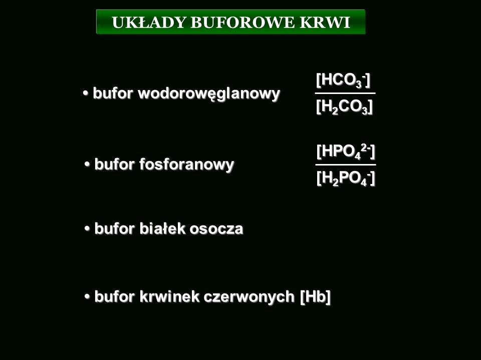UKŁADY BUFOROWE KRWI bufor wodorowęglanowy bufor wodorowęglanowy [HCO 3 - ] [H 2 CO 3 ] bufor fosforanowy bufor fosforanowy [HPO 4 2- ] [H 2 PO 4 - ]