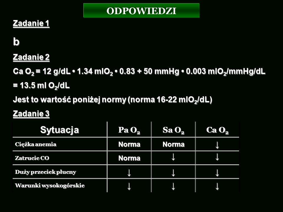 ODPOWIEDZI Zadanie 1 b Zadanie 2 Ca O 2 = 12 g/dL 1.34 mlO 2 0.83 + 50 mmHg 0.003 mlO 2 /mmHg/dL = 13.5 ml O 2 /dL Jest to wartość poniżej normy (norm