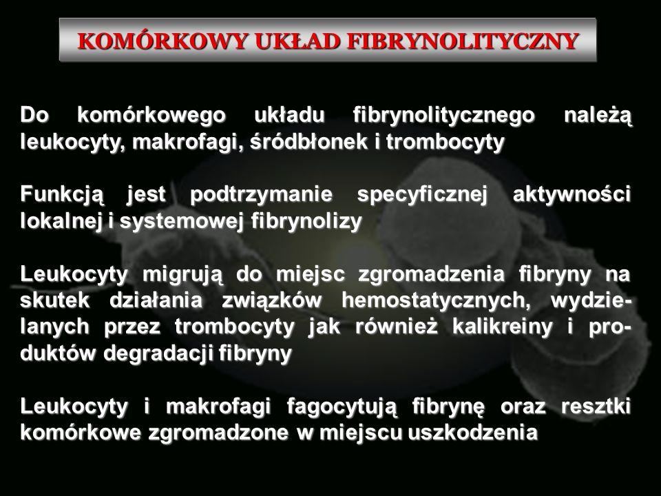 KOMÓRKOWY UKŁAD FIBRYNOLITYCZNY Do komórkowego układu fibrynolitycznego należą leukocyty, makrofagi, śródbłonek i trombocyty Funkcją jest podtrzymanie