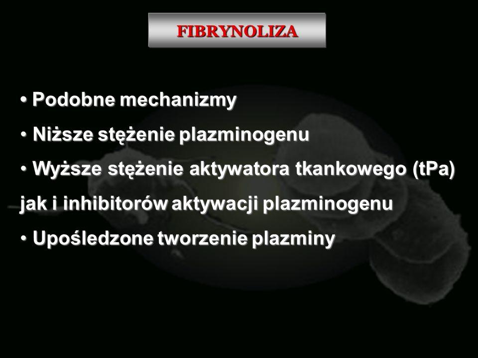 FIBRYNOLIZA Podobne mechanizmy Podobne mechanizmy Niższe stężenie plazminogenu Niższe stężenie plazminogenu Wyższe stężenie aktywatora tkankowego (tPa