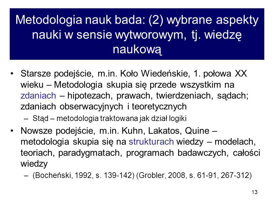13 Metodologia nauk bada: (2) wybrane aspekty nauki w sensie wytworowym, tj. wiedzę naukową Starsze podejście, m.in. Koło Wiedeńskie, 1. połowa XX wie