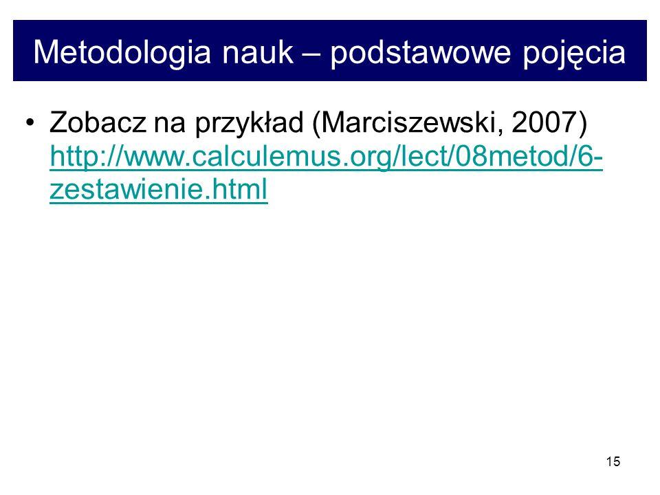 15 Metodologia nauk – podstawowe pojęcia Zobacz na przykład (Marciszewski, 2007) http://www.calculemus.org/lect/08metod/6- zestawienie.html http://www