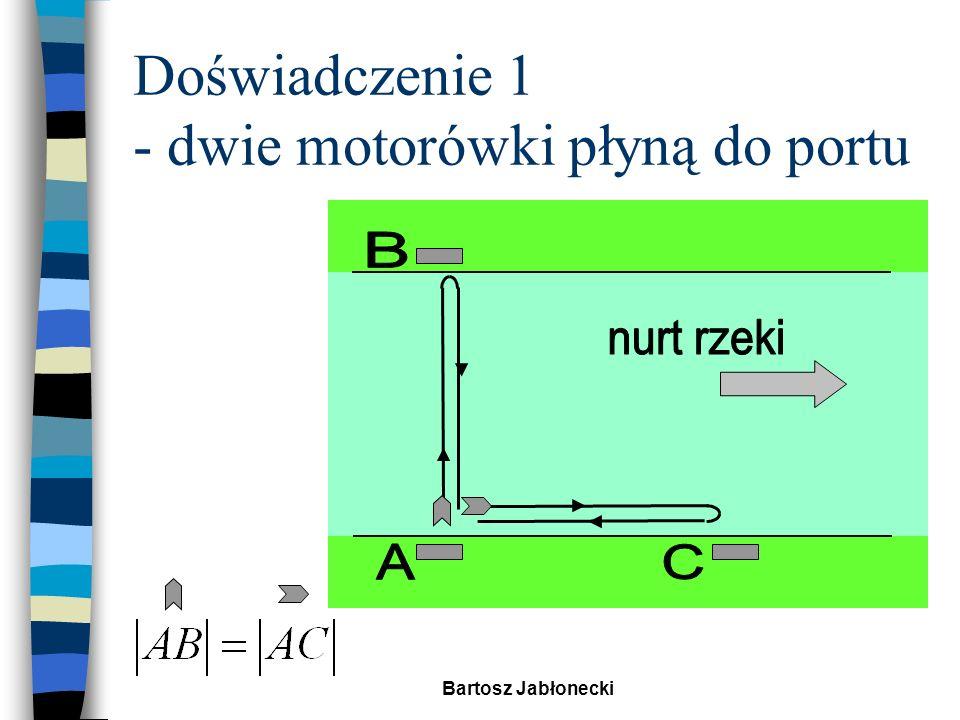 Bartosz Jabłonecki Doświadczenie 2 - Michelsona-Morleya Z - źródło światła (laser) A - płytka światłodzieląca B - zwierciadło C - zwierciadło M - detektor (mikroskop)