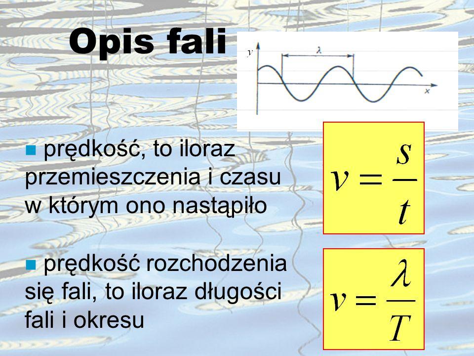 Opis fali n prędkość, to iloraz przemieszczenia i czasu w którym ono nastąpiło n prędkość rozchodzenia się fali, to iloraz długości fali i okresu
