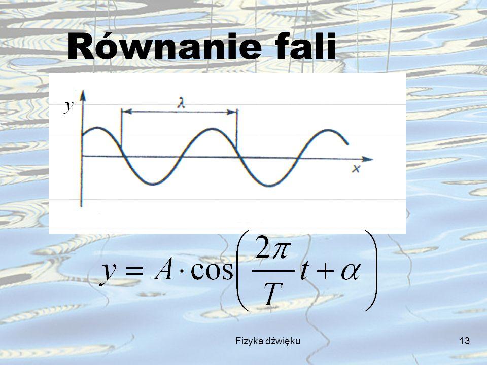 Fizyka dźwięku13 Równanie fali