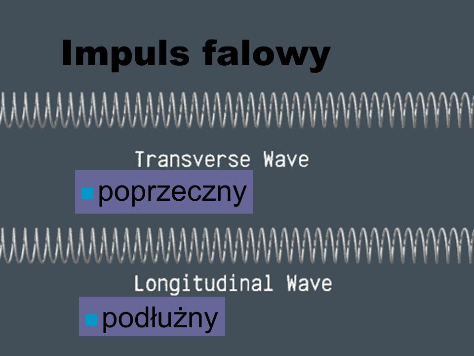 Fizyka dźwięku17 Impuls falowy n poprzeczny n podłużny