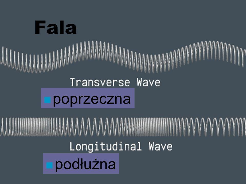 Fizyka dźwięku18 Fala n poprzeczna n podłużna