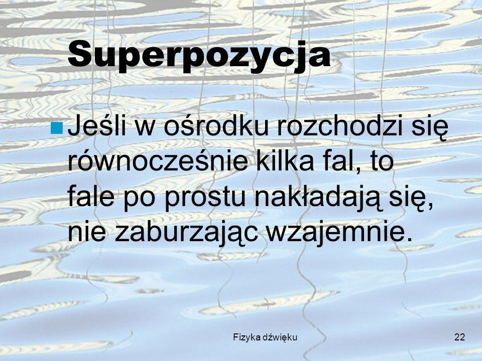 Fizyka dźwięku22 Superpozycja n Jeśli w ośrodku rozchodzi się równocześnie kilka fal, to fale po prostu nakładają się, nie zaburzając wzajemnie.