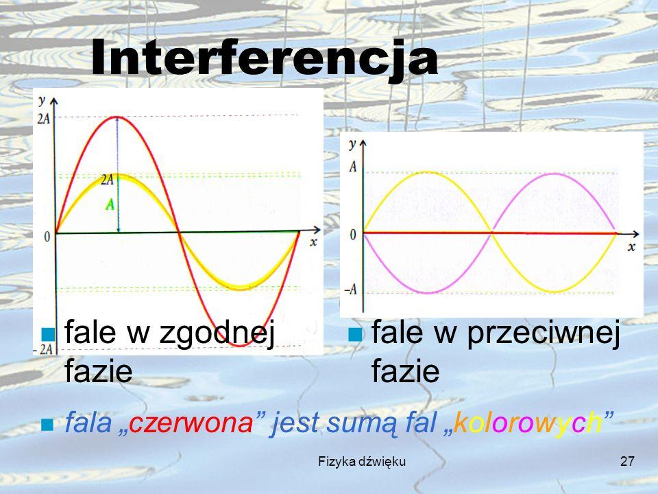 Fizyka dźwięku27 Interferencja n fale w zgodnej fazie n fale w przeciwnej fazie n fala czerwona jest sumą fal kolorowych