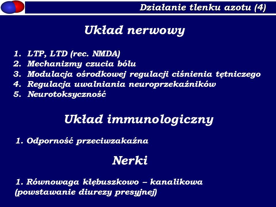 Działanie tlenku azotu (4) Układ nerwowy 1. LTP, LTD (rec. NMDA) 2. Mechanizmy czucia bólu 3. Modulacja ośrodkowej regulacji ciśnienia tętniczego 4. R